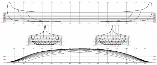 3-view plan of an algonquian canoe